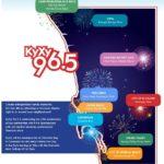 KYXY 96.5 fireworks 2017
