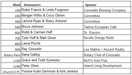 parade announcers sponsors 2017