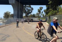 Coronado Active Transportation