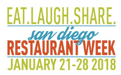 San Diego Restaurant Week Includes Eight Coronado