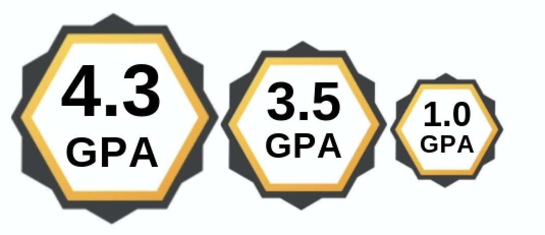 Как узнать средний балл для оценки?