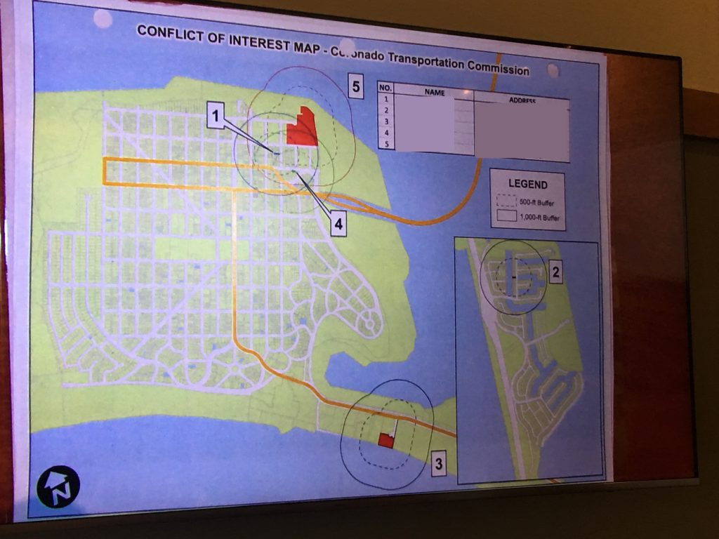 conflict of interest map Transportation Commission