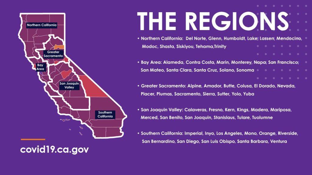 Five California COVID regions